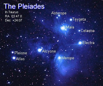 Lemurians and pleiadians